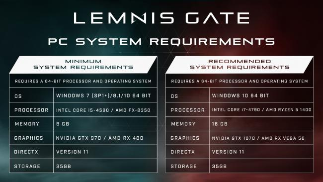 Lemnis Gate PC System Requirements 1