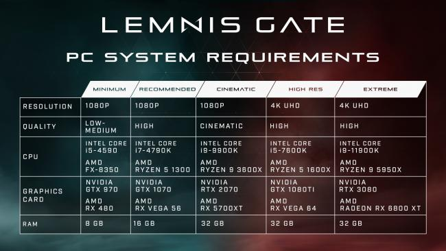 Lemnis Gate PC System Requirements 2